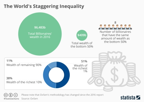 chartoftheday_7585_the_worlds_staggering_wealth_divide_n